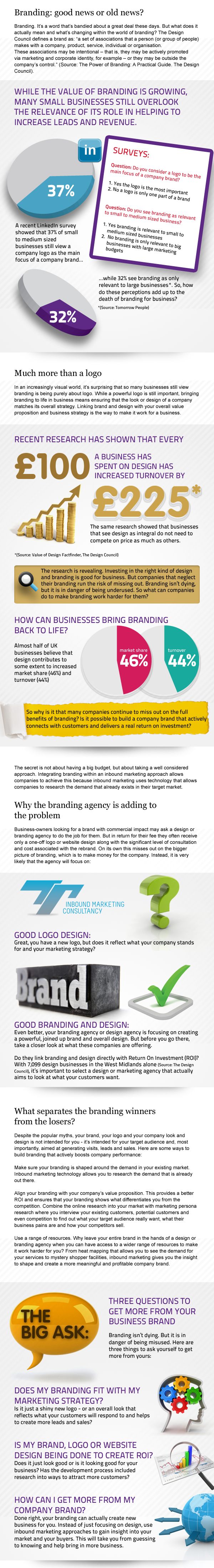 Infographic - Death of Branding