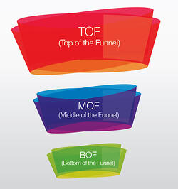 marketing love funnel