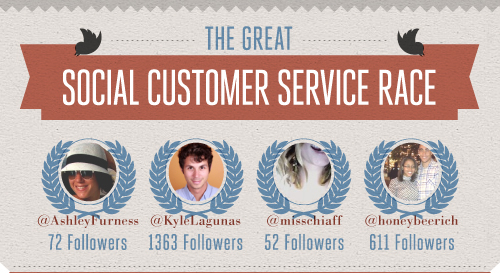 the great social media customer service race