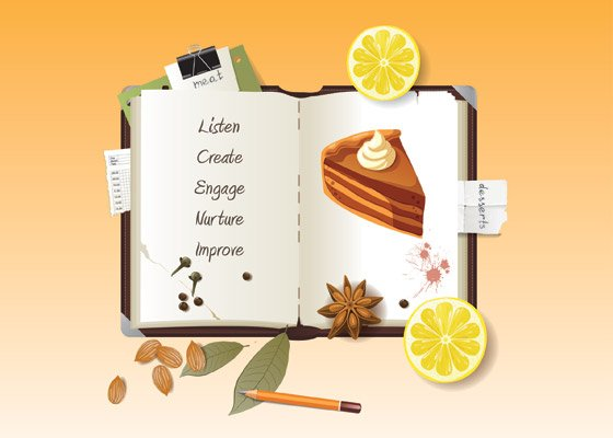 Recipes for Inbound Marketing Success