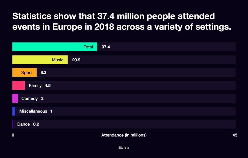 event attendance data