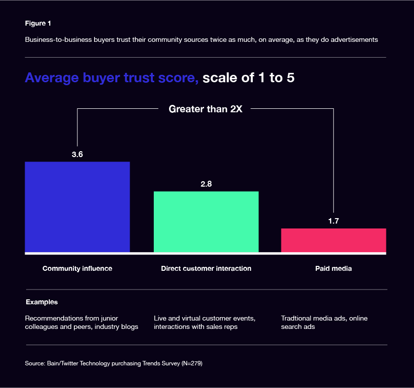 TP-Understanding-buyer-behaviour-charts-01