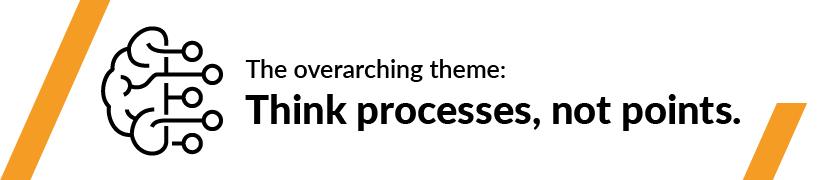 Thinking-process