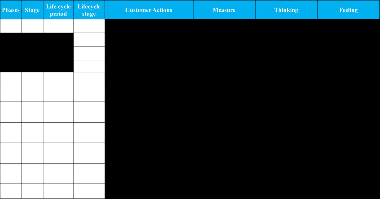 customerjourneytemplate.png