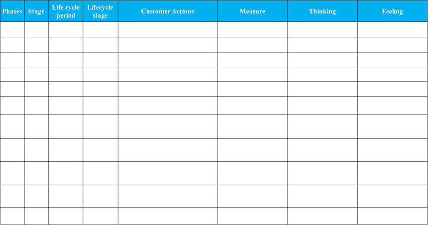 customerjourneytemplate.png