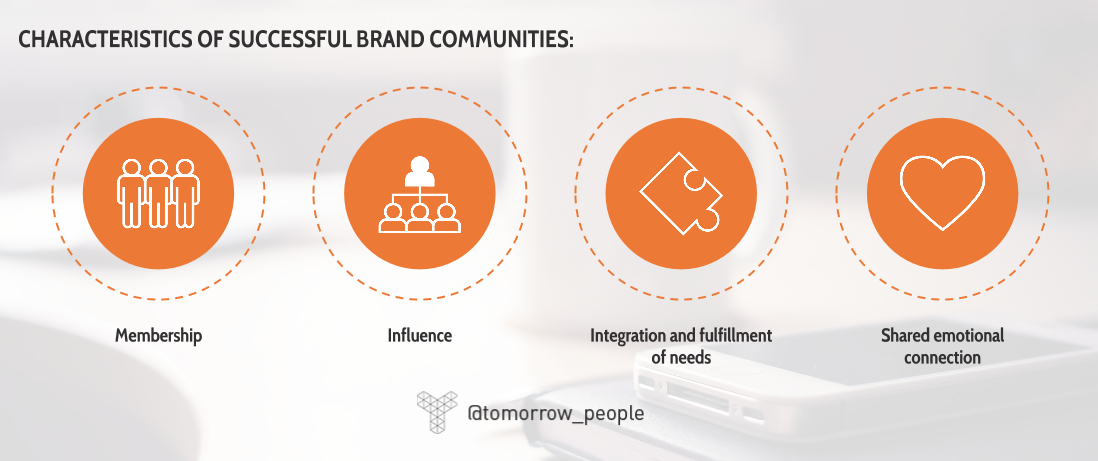 Inline_image_3_-_TOFU_W13_-_Customer_Advocacy-_Building_a_Brand_Community_Through_Conversation_-_CPD_09_2015_-_Tomorrow_People.png
